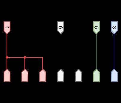 Raspberry Pi と BME-280 接続図